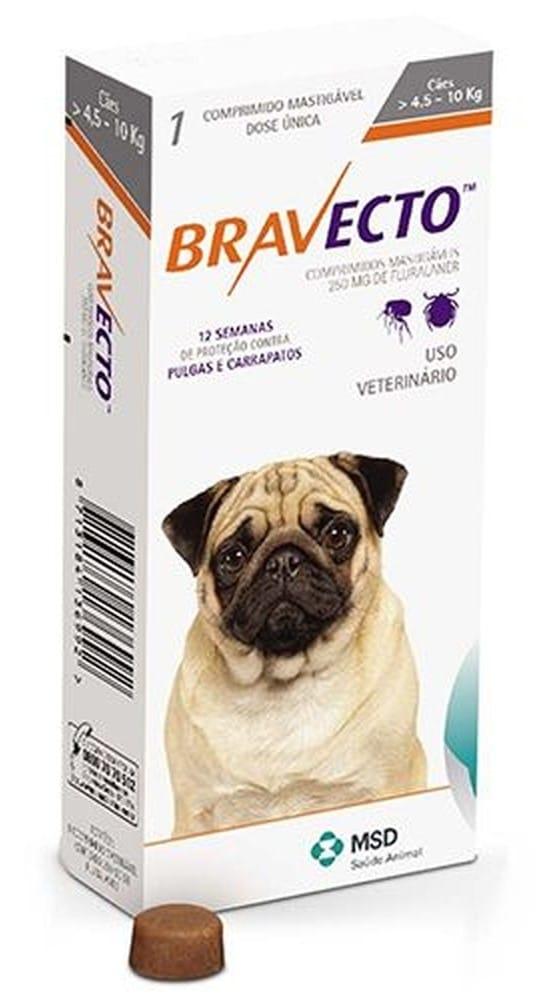 Remédio pra cachorro