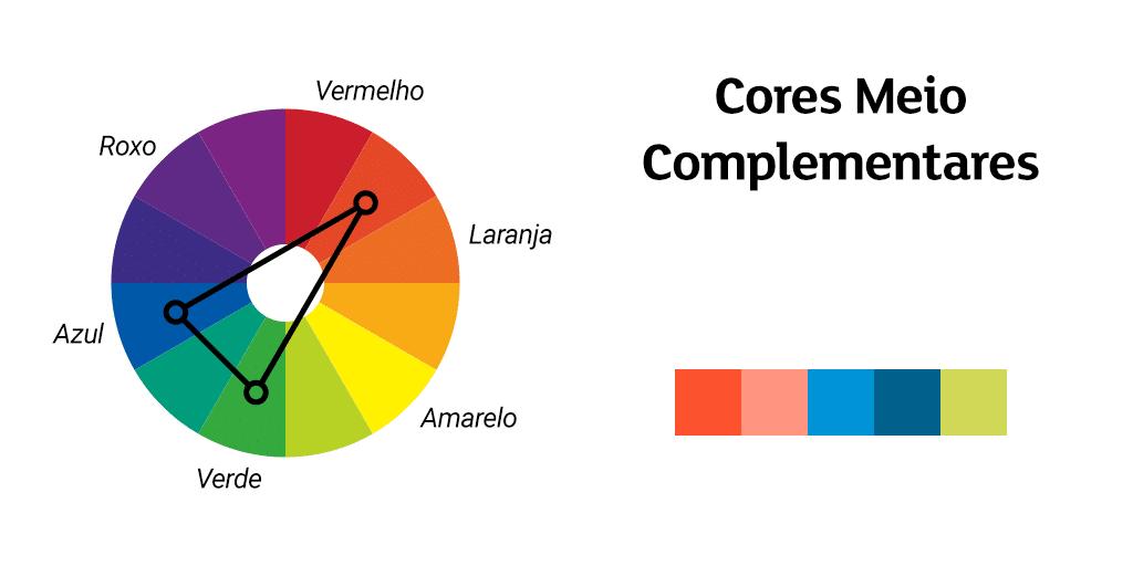 círculo cromático cores meio-complementares