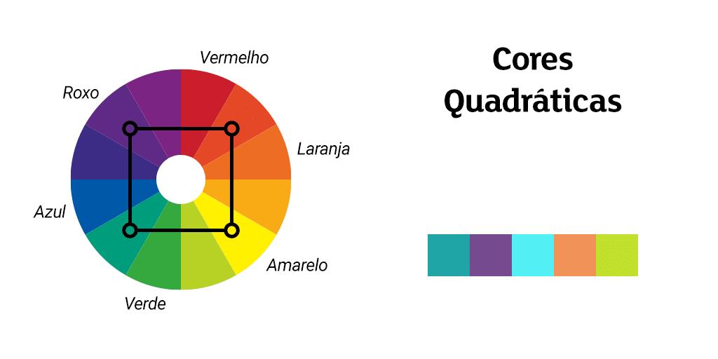 círculo cromático cores quadraticas